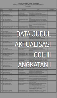 Data Judul Aktualisasi Gol III Angkatan I